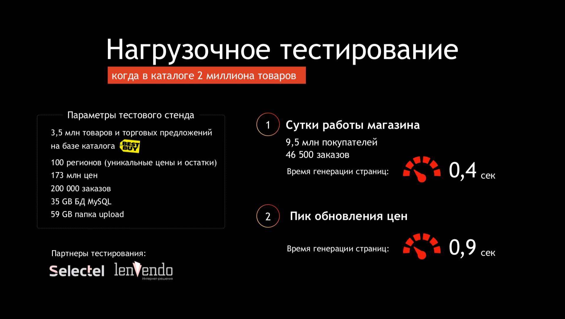 d15e69dc768cb Нагрузочное тестирование нового Битрикс Управление Сайтом ...