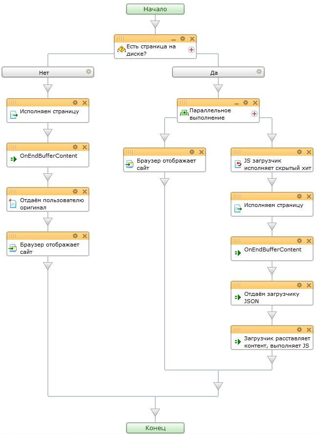Basic Flowchart Symbols and Meaning  Audit Flowchart